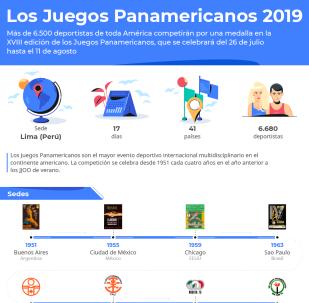 Perú abre sus puertas a los Juegos Panamericanos