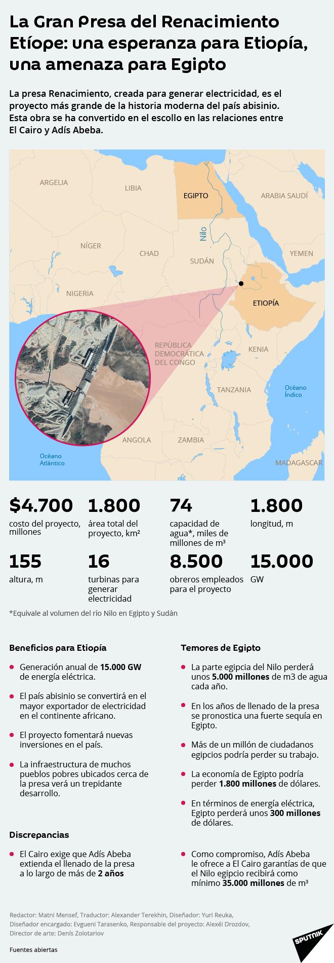 La represa del Renacimiento Etíope: la obra del siglo que genera tensiones en África - Sputnik Mundo