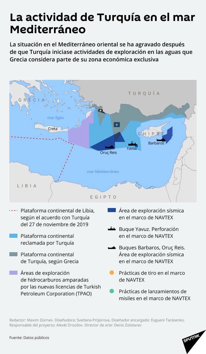 La actividad de Turquía en el mar Mediterráneo - Sputnik Mundo