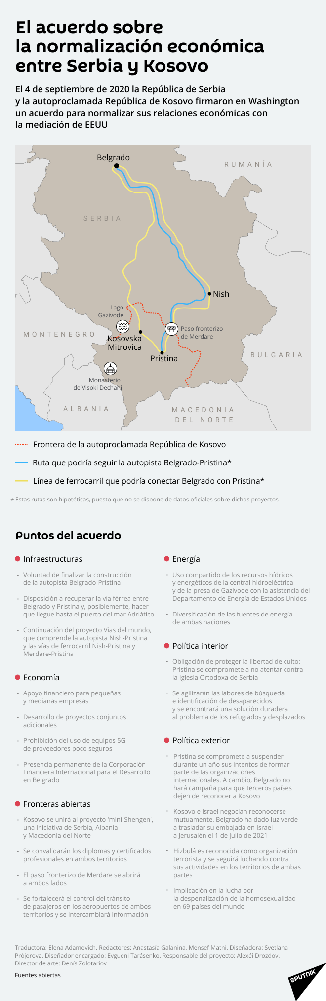 Los puntos clave del acuerdo entre Serbia y Kosovo - Sputnik Mundo