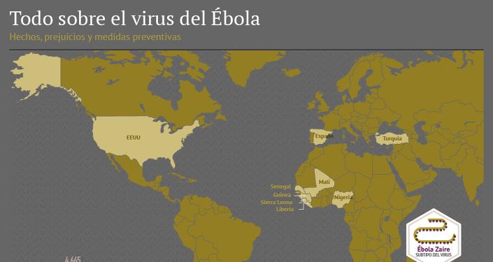 El virus del Ébola: focos de propagación, síntomas y prevención