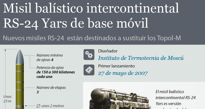 Misil balístico intercontinental RS-24 Yars de base móvil