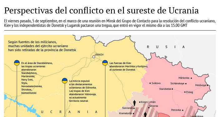 Perspectivas del conflicto en el sureste de Ucrania