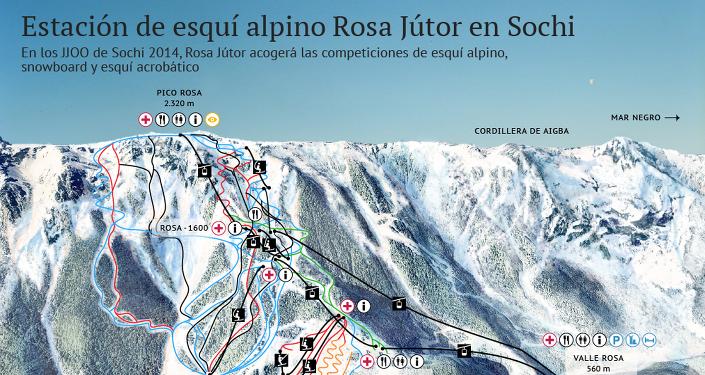 Estación de esquí alpino Rosa Jútor en Sochi