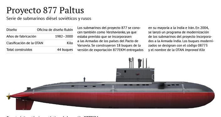 Submarino del proyecto 877 Paltus