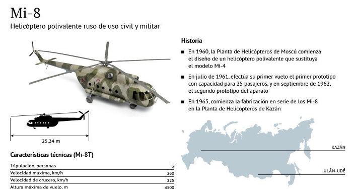 Helicóptero ruso Mi-8