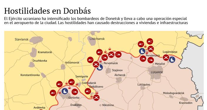 Hostilidades en Donbás