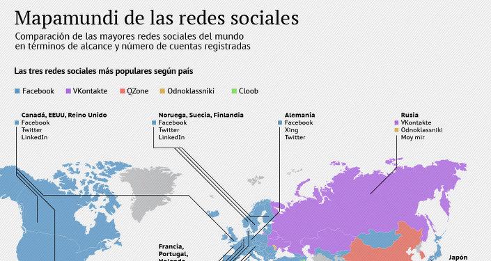 Mapamundi de las redes sociales