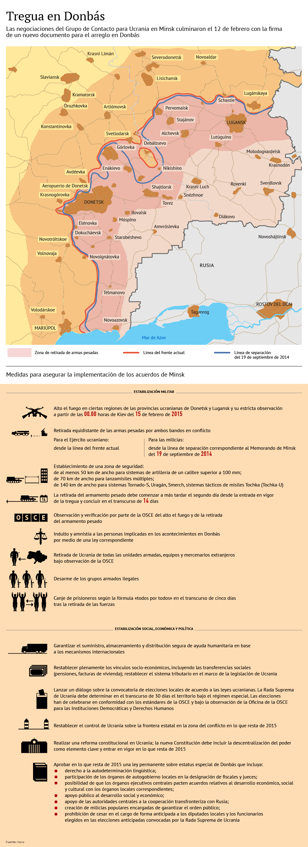 Tregua en Donbás - Sputnik Mundo