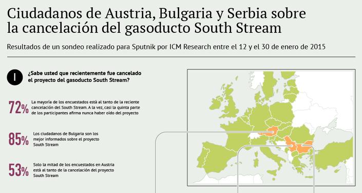 Ciudadanos de Austria, Bulgaria y Serbia sobre la cancelación del gasoducto South Stream