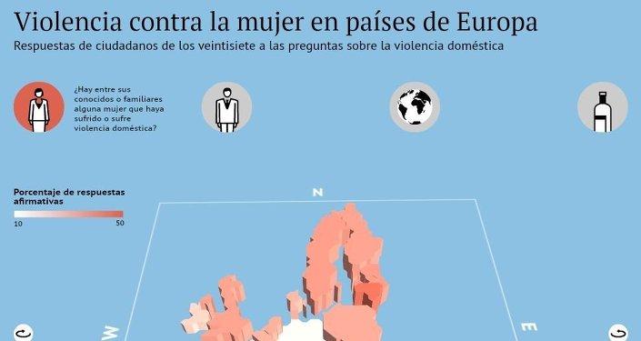 Violencia contra la mujer en países de Europa