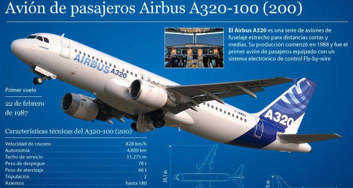 Avión de pasajeros Airbus A320-100 (200)