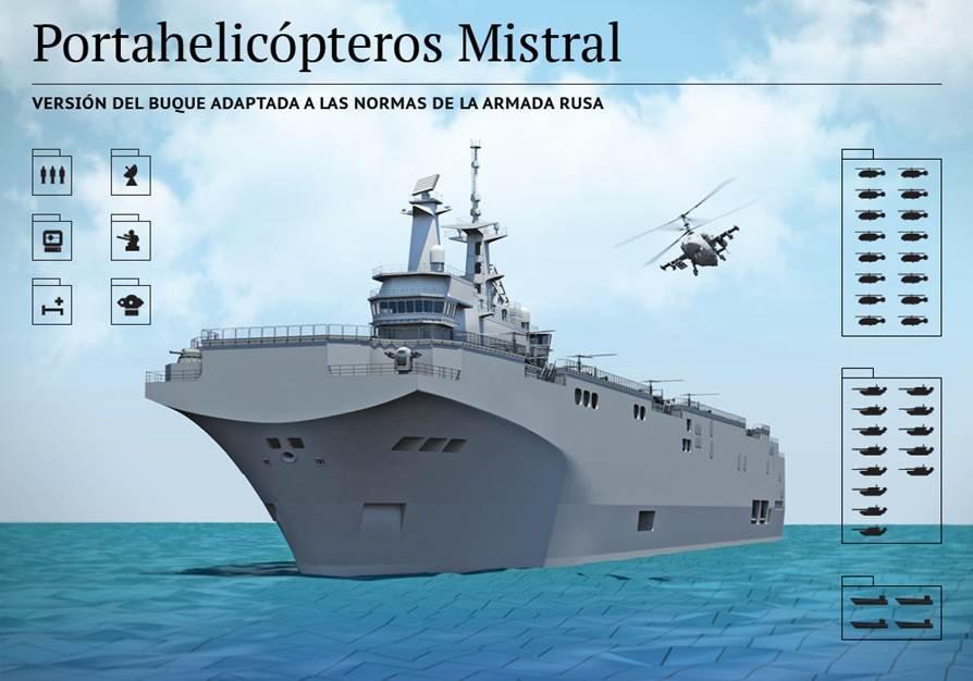Portahelicópteros Mistral - Sputnik Mundo
