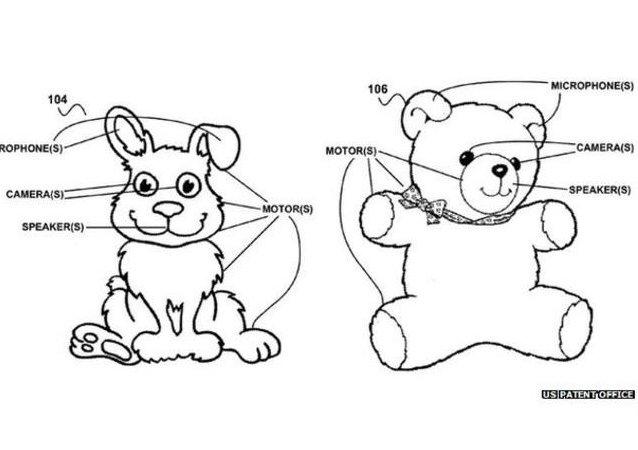 Juguetes interactivos de Google: conejo y oso de peluche