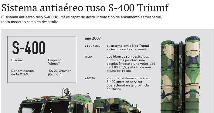 Sistema antiaéreo ruso S-400 Triumf