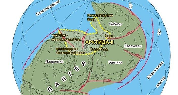 Arctida II