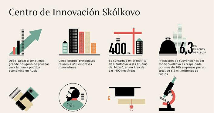 Datos principales del Centro de Innovación Skólkovo