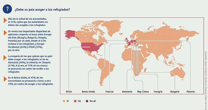 Europa del Este, en contra de los refugiados