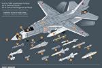 El bombardero táctico Su-24M