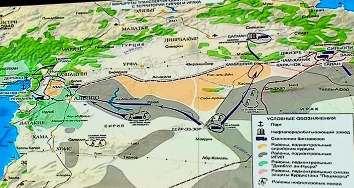 Las rutas por las que el petróleo llega a Turquía (esquema)