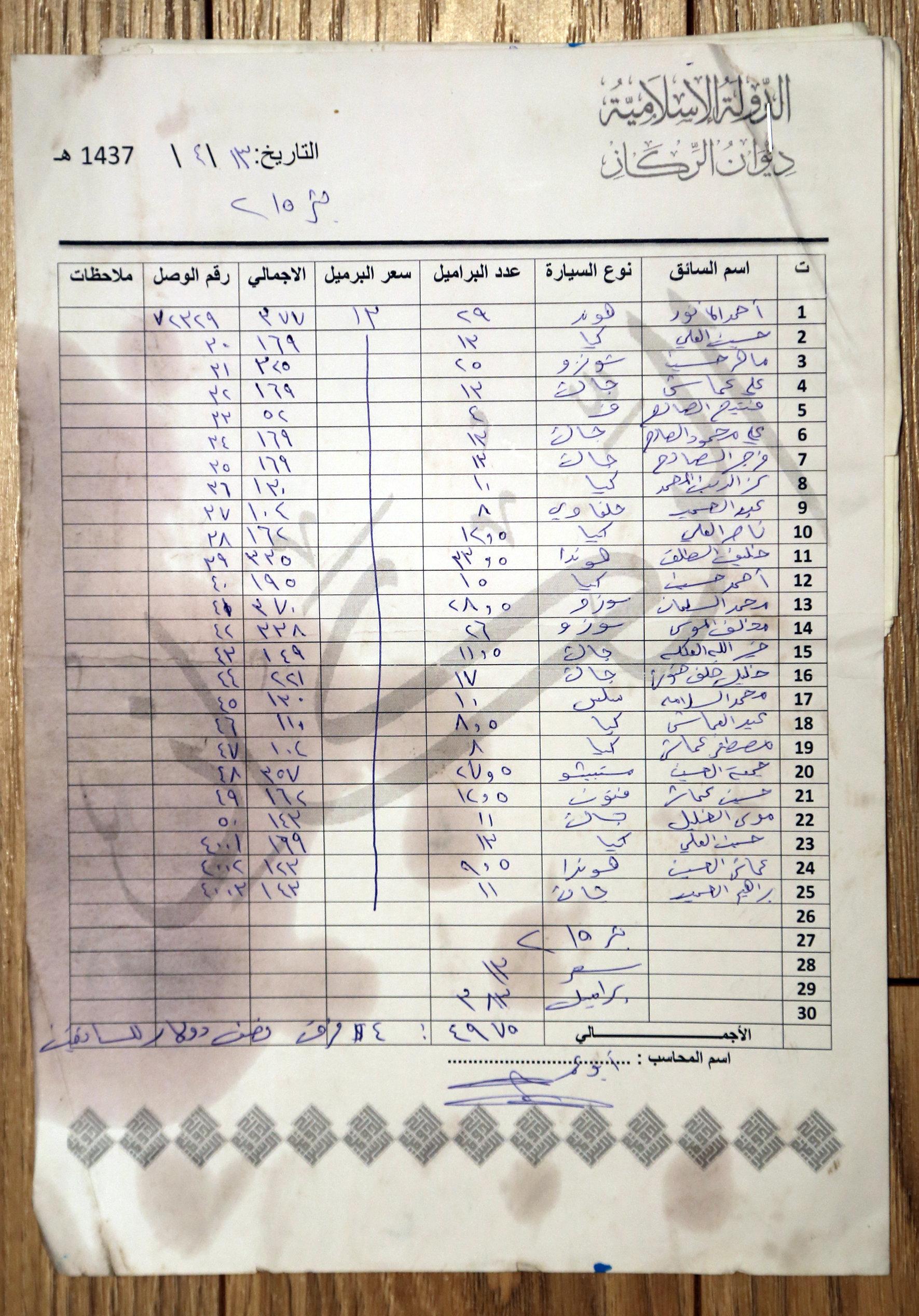 """Un ejemplo de la """"contabilidad yihadista"""". El 23 de enero de 2016, 383 barriles de crudo fueron extraídos del pozo 215 y vendidos a 13 dólares por barril. El ingreso total del día alcanzó la cifra de 4.979 dólares. Más de 170 documentos semejantes fueron encontrados"""