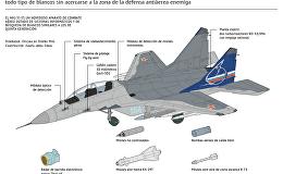 Caza polivalente MiG-35