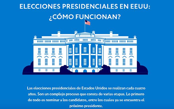 Cómo se elige al presidente de Estados Unidos