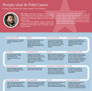 La vida de Fidel Castro