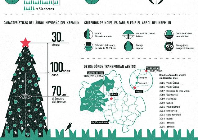 Todos los secretos sobre el árbol de Navidad gigante del Kremlin