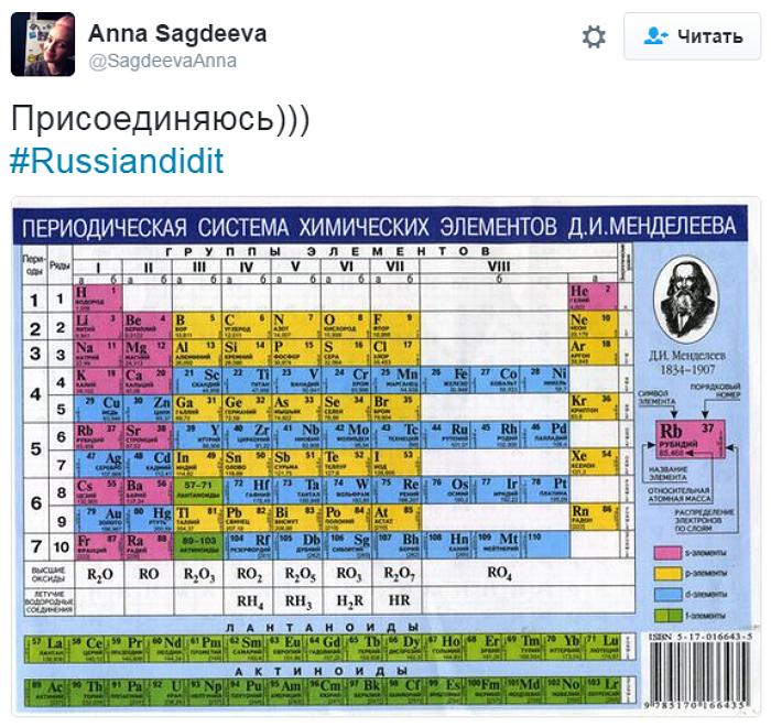 'Los Rusos lo Hicieron': la tabla periódica de los elementos hace referencia a los aportes de Rusia a la ciencia fundamental