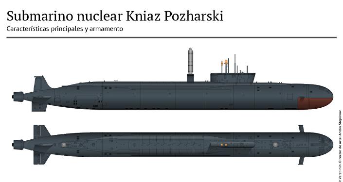 Kniaz Pozharski, el submarino nuclear ruso