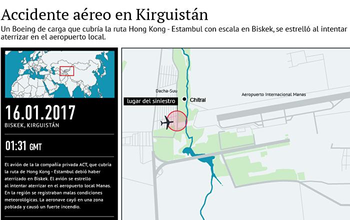 Siniestro de avión turco en Kirguistán