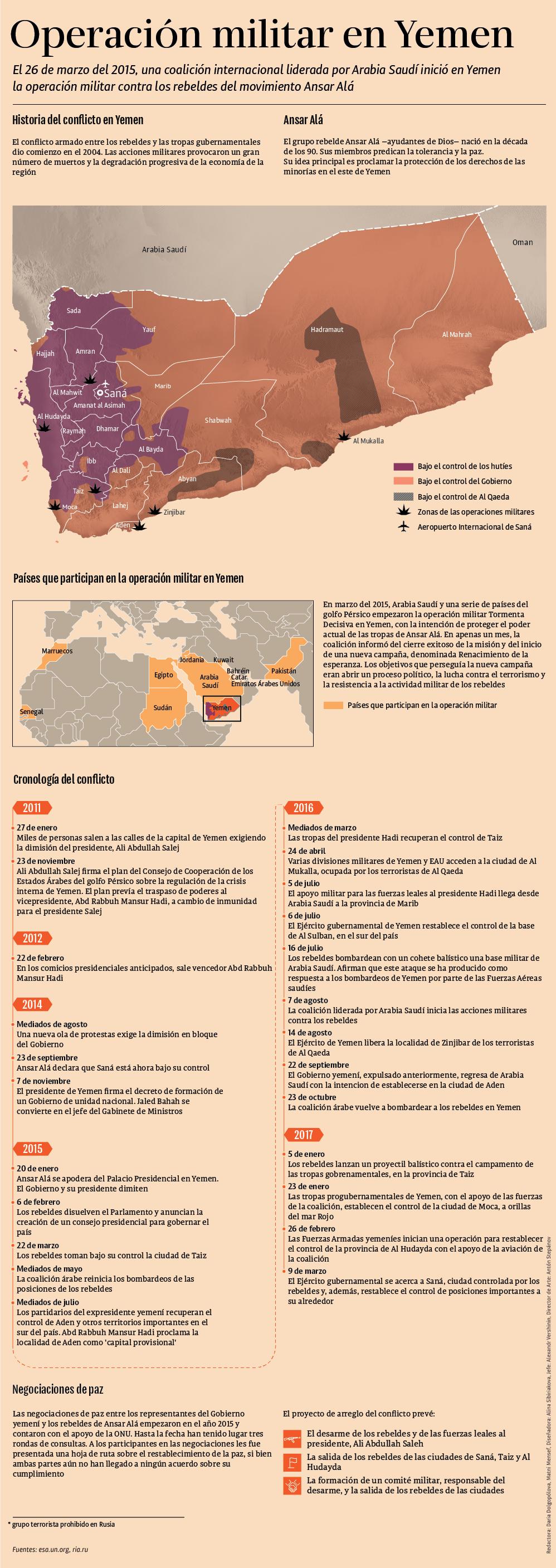 Los entresijos de la operación militar en Yemen