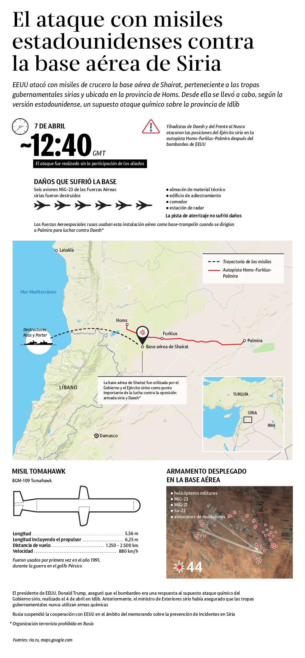 Los detalles del ataque con misiles Tomahawk de EEUU contra la base aérea siria