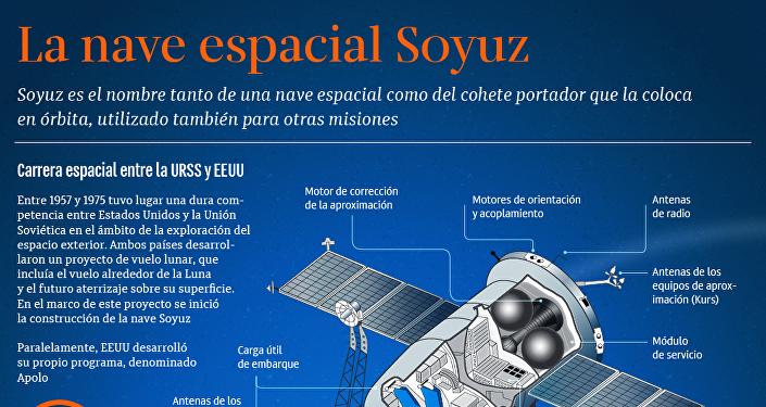 El complejo de cohetes espaciales Soyuz