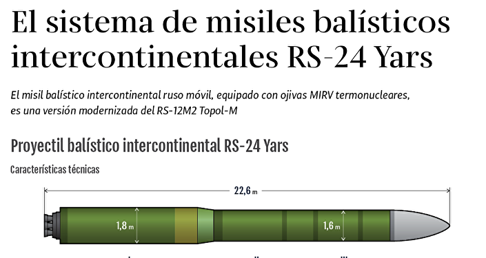 El sistema de misiles balísticos intercontinentales RS-24 Yars, al detalle