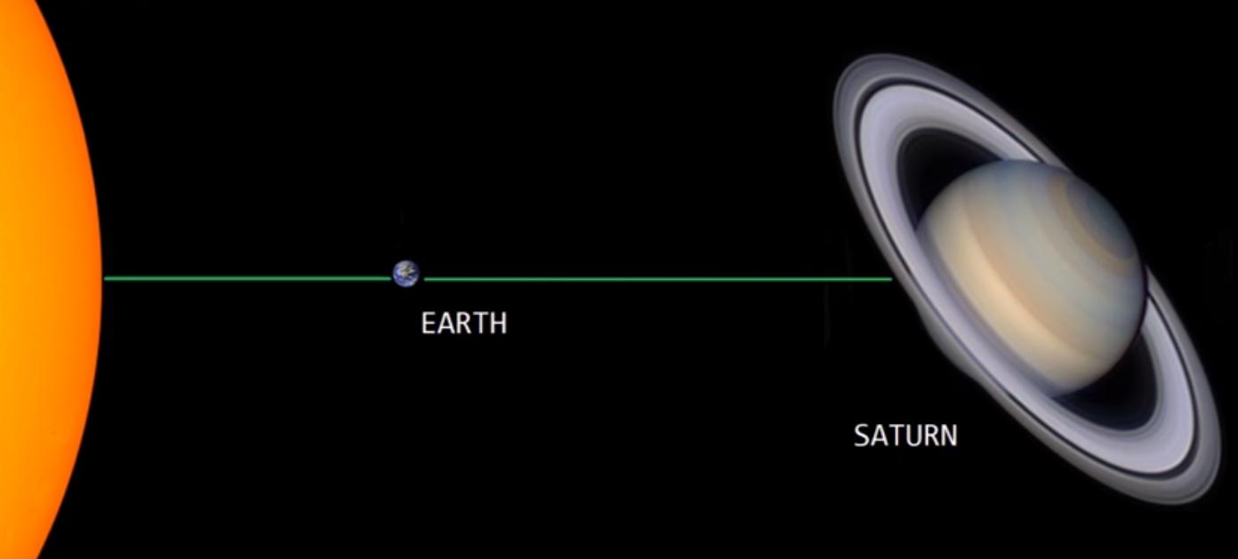 La oposición de Saturno del 15 de junio podrá verse desde la Tierra con simples prismáticos