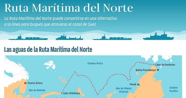 La Ruta Marítima del Norte, una alternativa para el transporte de cargas