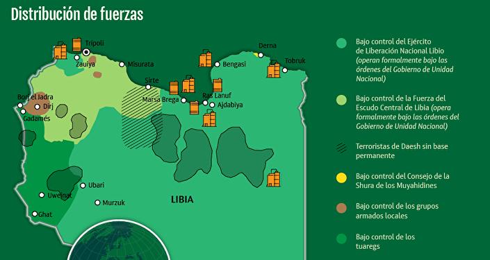 Seis años después de la muerte de Gadafi, ¿cómo es Libia ahora?