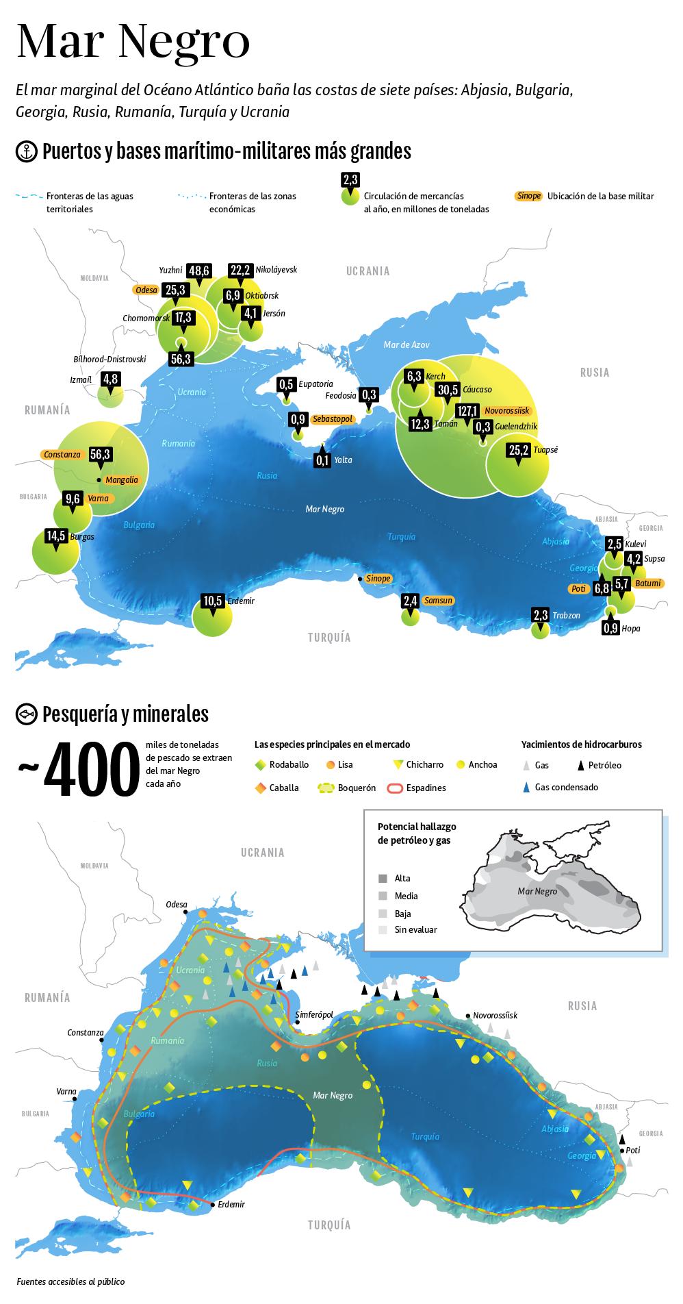 Todo lo que hay que saber sobre el mar Negro