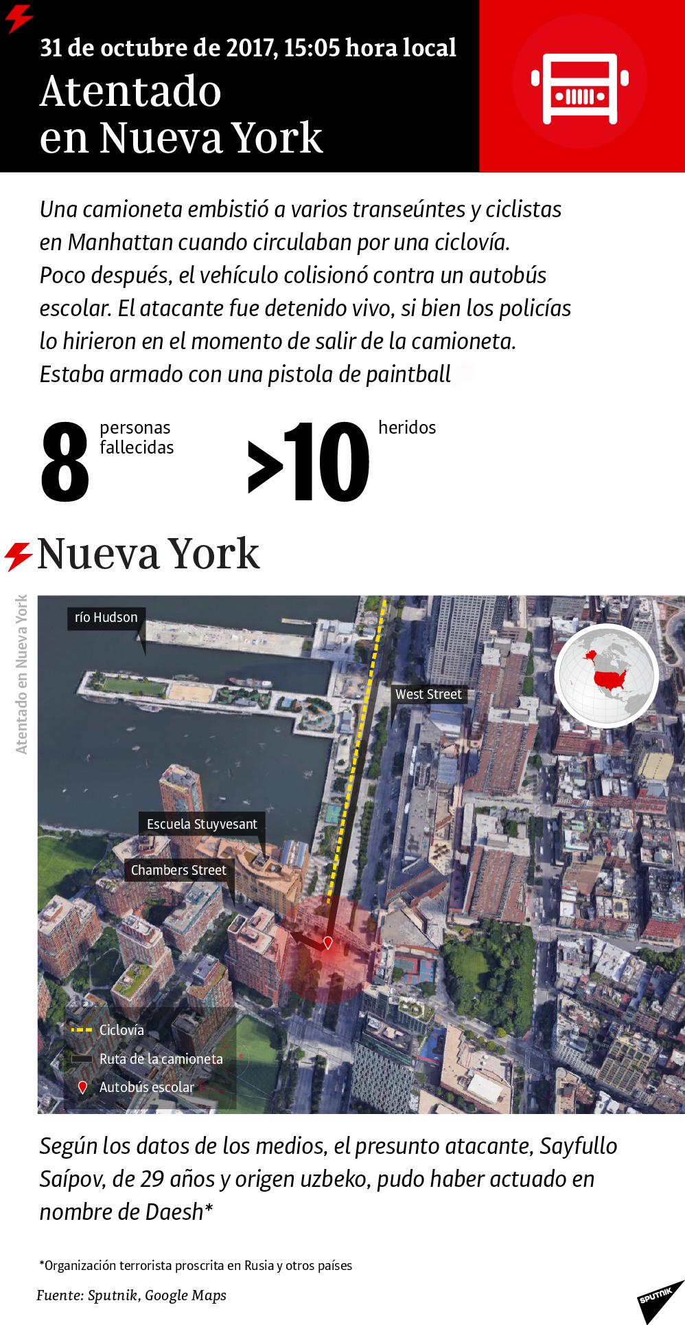 Atentado en Nueva York - Sputnik Mundo