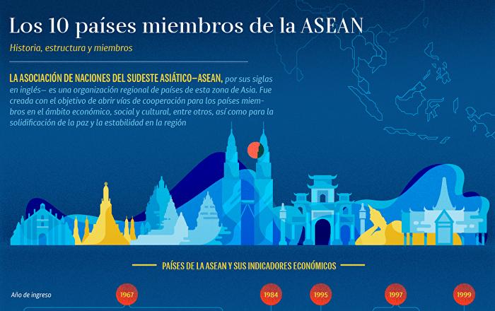 Todo lo que hay que saber sobre la ASEAN