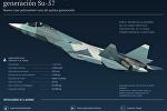 El rey de los cielos rusos: el T-50 ruso en detalle