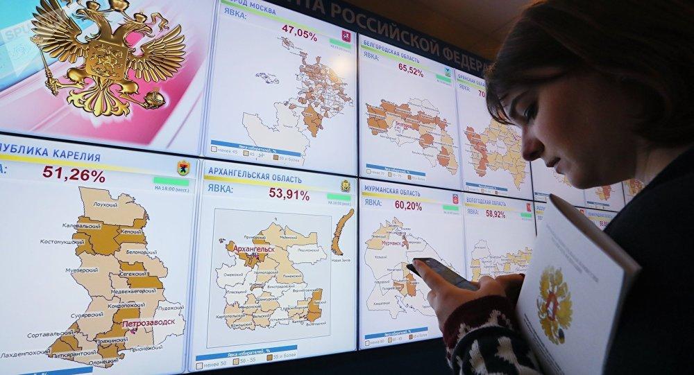 Elecciones presidenciales en Rusia
