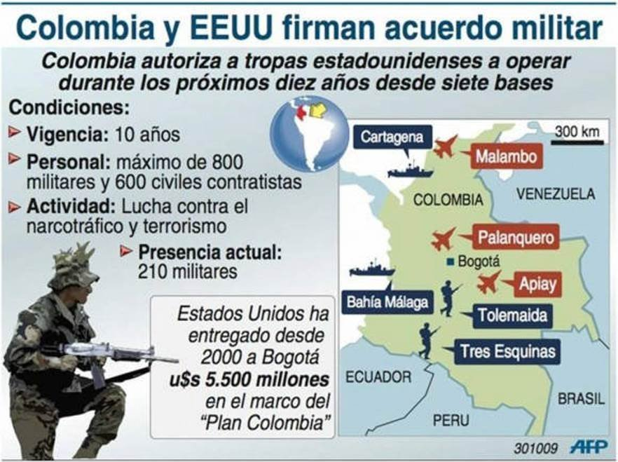 Infografía de las bases militares de Estados Unidos en Colombia (Archivo de 2009)