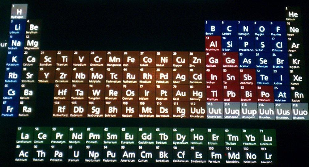 Los qumicos rusos encuentran algo inusual en la tabla peridica los qumicos rusos encuentran algo inusual en la tabla peridica urtaz Gallery