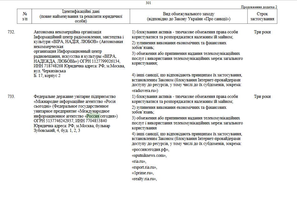 El documento publicado por el Gobierno de Ucrania con la mención de la agencia de noticias Rossiya Segodnya