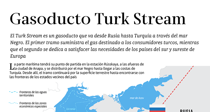 Gasoducto Turk Stream