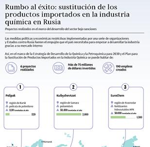 Así sustituye Rusia las importaciones en la industria química