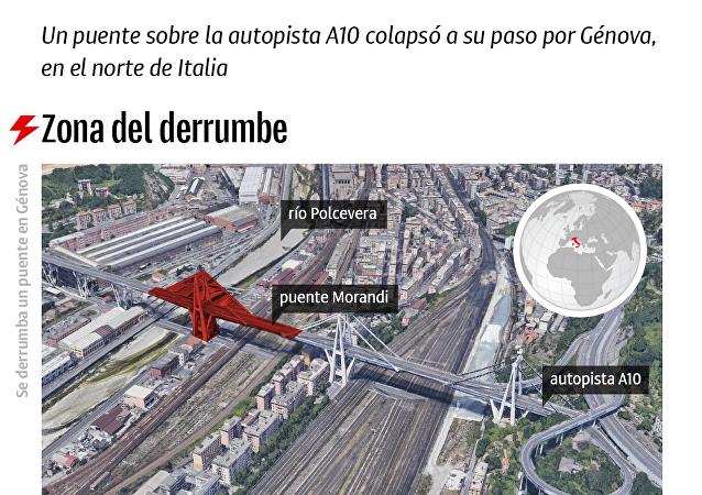 Se derrumba un puente en Génova
